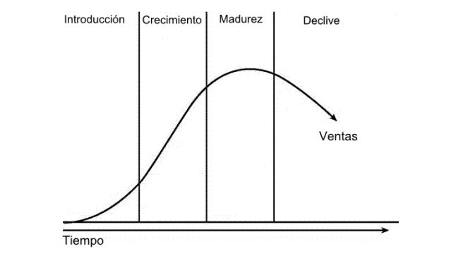 desarrollo-negocios-moda-Anadiazdelrio-grafica.png